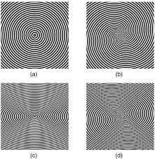 quasi periodic pattern definition osa moiré patterns of curved line quasi periodic structures