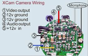 camera installation diagram on wiring diagram for security camera