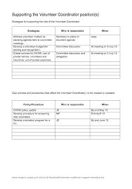 22 images of volunteer policy handbook template infovia net