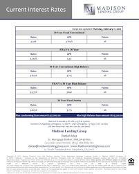 free personal loan paperwork credit car loans private interest