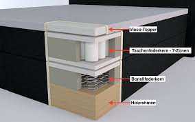 Komplett Schlafzimmer Vergleich Möbelfreude Boxspringbett Bea Anthrazit 100x200 Cm H3 Inkl
