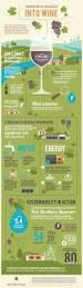 Taste Of Chicago Map 2284 Best Infographics Images On Pinterest Social Media