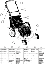 husqvarna lawn mowers r53w pdf user u0027s manual free download u0026 preview