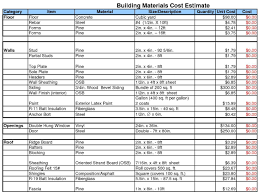 Spreadsheet Software Examples Free Construction Takeoff Spreadsheets And Construction Takeoff