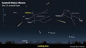 Night Sky Map Tonight The Best Meteor Showers In 2016 Sky U0026 Telescope