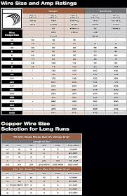 l6 30r receptacle wiring diagram awesome 40 breaker wiring