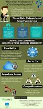 15 best cloud computing images on pinterest cloud computing