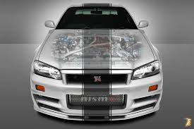 nissan skyline engine nismo 1999 nissan skyline gt r r34 by theo kyp serenno on deviantart
