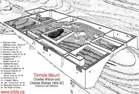 Buttress Wall Design Example Jerusalem Temple Mount The Charles Wilson And Charles Warren Map
