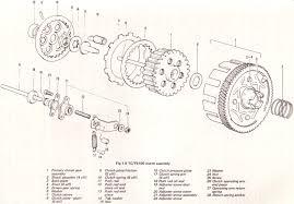 suzuki ts185 wiring diagram 1972 suzuki ts185 wiring diagram