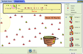 beta decay nuclear decay nuclear physics phet interactive