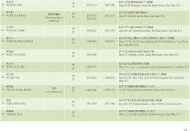 si鑒e social axa 10 張宇峰cheung yu ung 新界屯門屯喜路2 號柏麗廣場25 字樓2505 室room