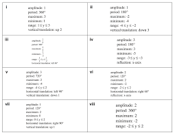 awesome collection of grade 12 trigonometry worksheets for