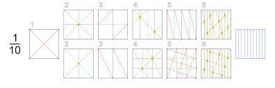 divide into equal parts a aronsson u0027s webollog