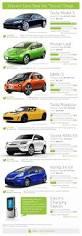 nissan leaf vs chevy volt 17 best images about chevrolet volt tesla roadster tesla model s