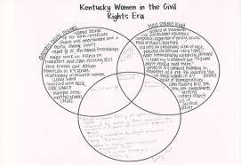 1940s 1950s kentucky women in the civil rights era