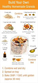 Top 10 Healthiest Granola Bars by Best 25 Healthy Granola Ideas On