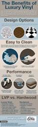 K Flooring by The Benefits Of Luxury Vinyl Infographic Coles Fine Flooring