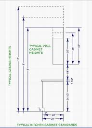 kitchen cabinet standard measurements kitchen graphic standards standard sizes and practices in