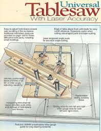 cutting angles on a table saw 2402 table saw miter sled plans table saw greatness pinterest