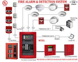 fire alarm system mechanism trade u0026 engineering ltd