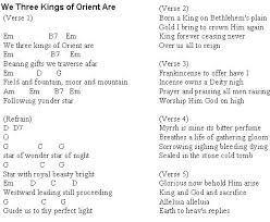 we three kings of orient are christmas carols lyrics and history