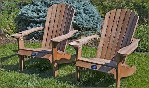 Why Are Adirondack Chairs So Expensive Outdoor Teak Furniture Faqs Teak Patio Furniture World