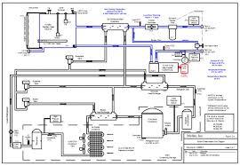 hvac electrical wiring hvac wiring diagrams 101 start run