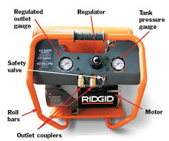 portable compressor canadian woodworking magazine