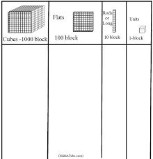 bae ten blocks chart