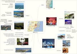 Map Miami Fl by Mind Map Travel Guide To Miami Fl Mind Maps Are Concise