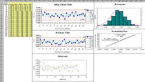 Six Sigma Excel Templates Automatic Charts With Excel Templates
