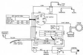 john deere 314 tractor wiring diagram john wiring diagrams