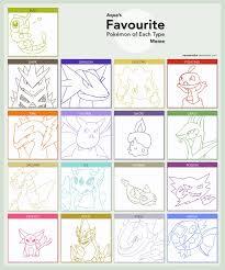 Pokemon Type Meme - favorite pokemon type meme by monochromegoggles on deviantart