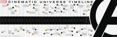 lexus rx300 wiki marvel wiring diagram marvel universe phase marvel ous marvel how
