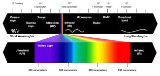 what is a ray of light it s possible to have a ray of light in a dark room is it possible