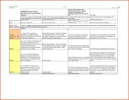 100 elementary pe lesson plan template health and physical
