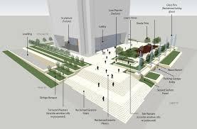 lexington mkp management lp 100 light street portfolio project details