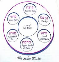 messianic seder plate passover fedoradude s commentary