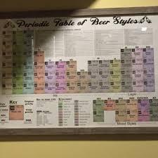 Beer Periodic Table Peaks N Pines Brewing Company 27 Photos U0026 36 Reviews Beer