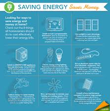 resolve to save energy this year department of energy