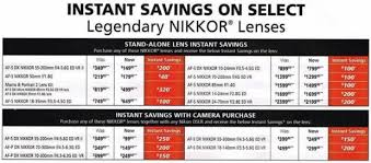 dslr deals black friday 2016 nikon black friday deals leaked online camera times