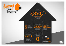 buying or selling your home the house that a m built infographic