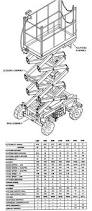 scissor lift diagram 65 jlg scissor lift wiring diagram collision
