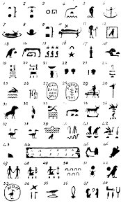 4 best images of egyptian hieroglyphics symbols and meanings