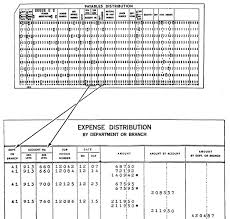 1950 u0027s tax preparation plugboard programming with an ibm 403