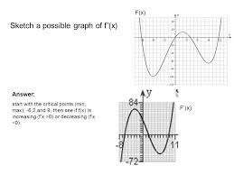 12 1 first derivative and graph ppt video online download