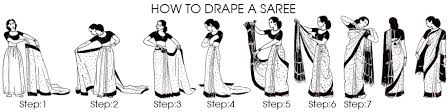 How To Draping How To Wear A Saree In 9 Different Ways For Wedding U0026 Party Wear
