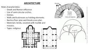 floor plan of hagia sophia unit 1 byzantine art