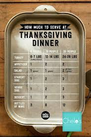 thanksgiving turkey song i will survive 76 best thanksgiving images on pinterest